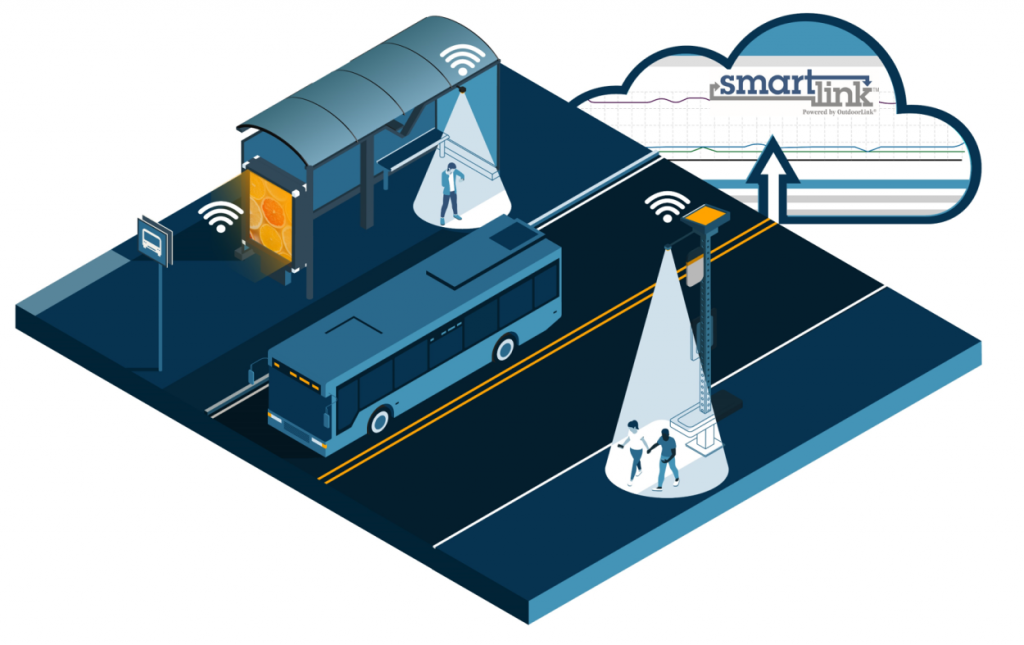 SmartLink Remote Monitoring and Control Transit Image Smaller